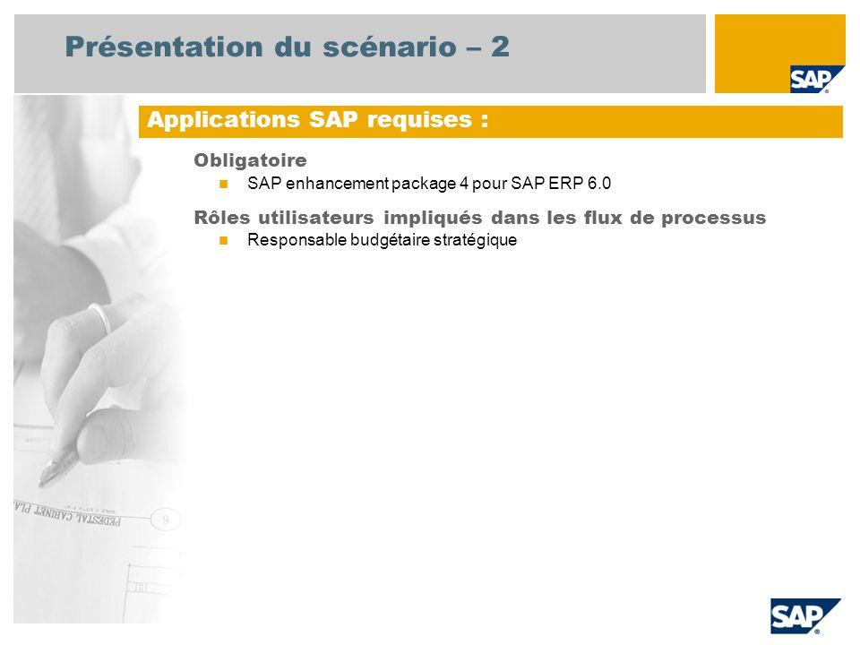 Présentation du scénario – 2 Obligatoire SAP enhancement package 4 pour SAP ERP 6.0 Rôles utilisateurs impliqués dans les flux de processus Responsabl