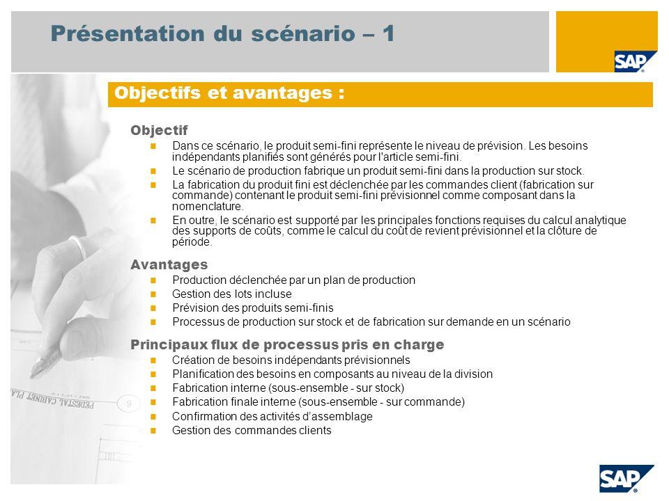 Présentation du scénario – 2 Applications SAP requises : Requis SAP ERP 6.0 Rôles de l entreprise impliqués dans les flux de processus Planificateur de la production Fabrication Commis de magasin Contrôleur de division Acheteur Vendeur