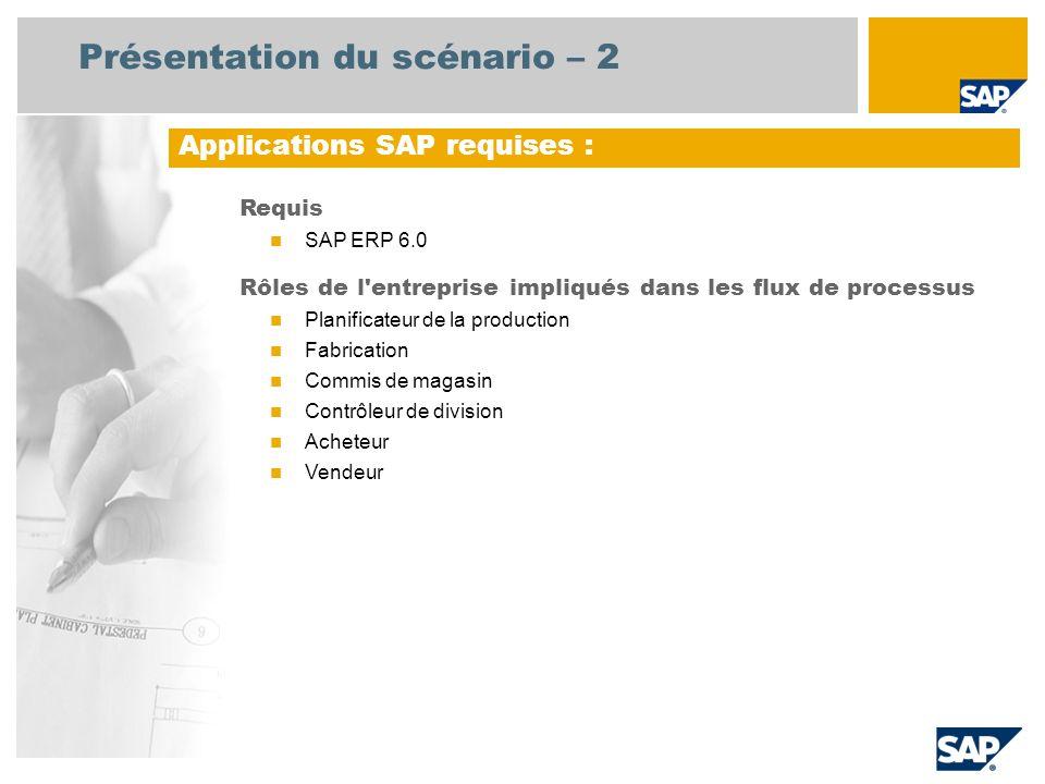 Présentation du scénario – 2 Applications SAP requises : Requis SAP ERP 6.0 Rôles de l'entreprise impliqués dans les flux de processus Planificateur d