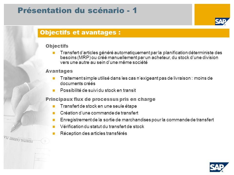 Présentation du scénario - 1 Objectifs Transfert darticles généré automatiquement par la planification déterministe des besoins (MRP) ou créé manuelle