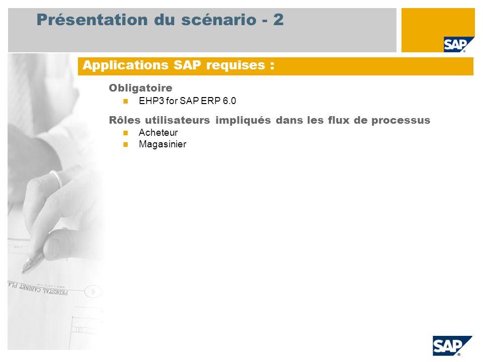 Présentation du scénario - 2 Obligatoire EHP3 for SAP ERP 6.0 Rôles utilisateurs impliqués dans les flux de processus Acheteur Magasinier Applications