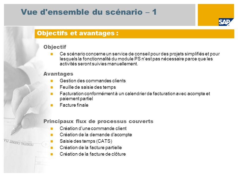 Vue d'ensemble du scénario – 1 Objectif Ce scénario concerne un service de conseil pour des projets simplifiés et pour lesquels la fonctionnalité du m