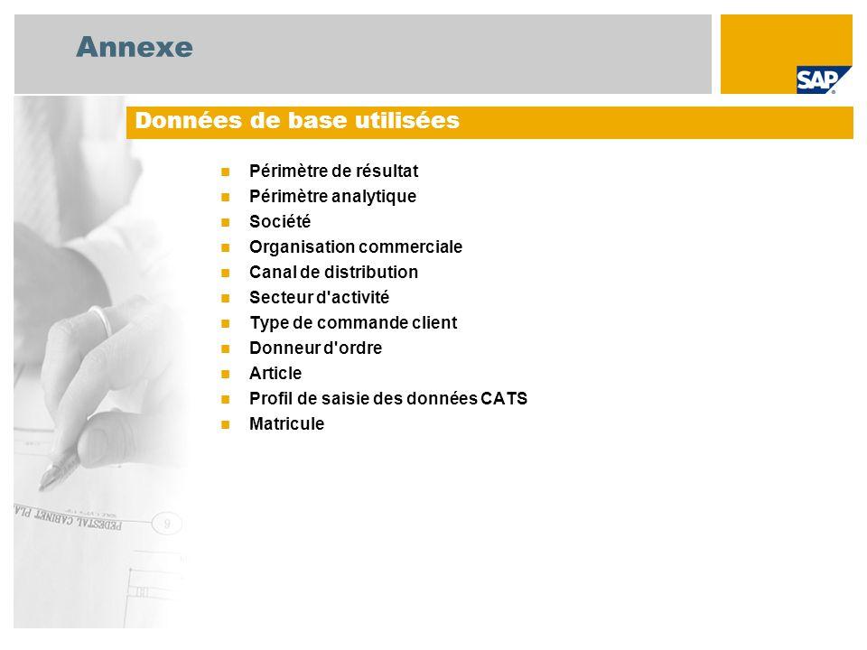 Annexe Périmètre de résultat Périmètre analytique Société Organisation commerciale Canal de distribution Secteur d'activité Type de commande client Do