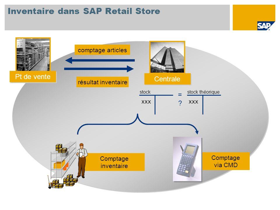 Inventaire dans SAP Retail Store comptage articles Comptage inventaire Comptage via CMD stock stock théorique xxx résultat inventaire =?=? Pt de vente