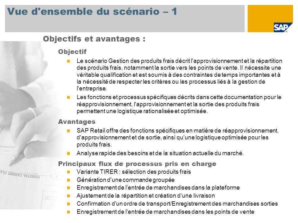 Vue d'ensemble du scénario – 1 Objectif Le scénario Gestion des produits frais décrit l'approvisionnement et la répartition des produits frais, notamm