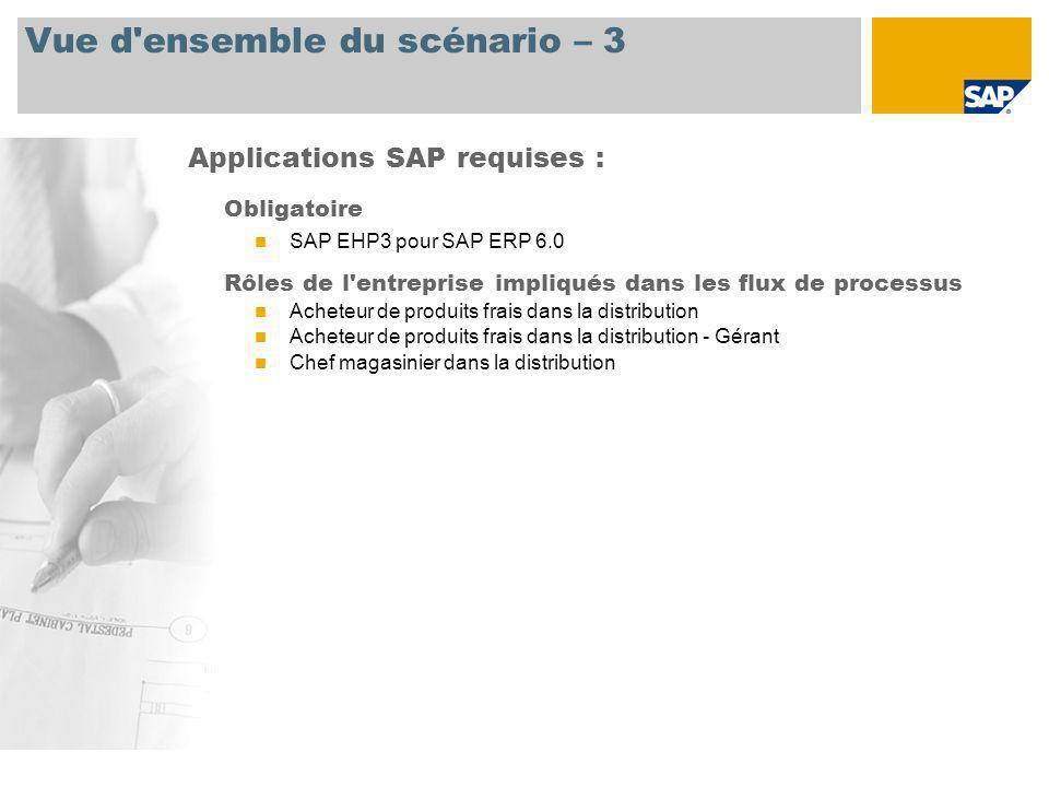 Vue d'ensemble du scénario – 3 Obligatoire SAP EHP3 pour SAP ERP 6.0 Rôles de l'entreprise impliqués dans les flux de processus Acheteur de produits f