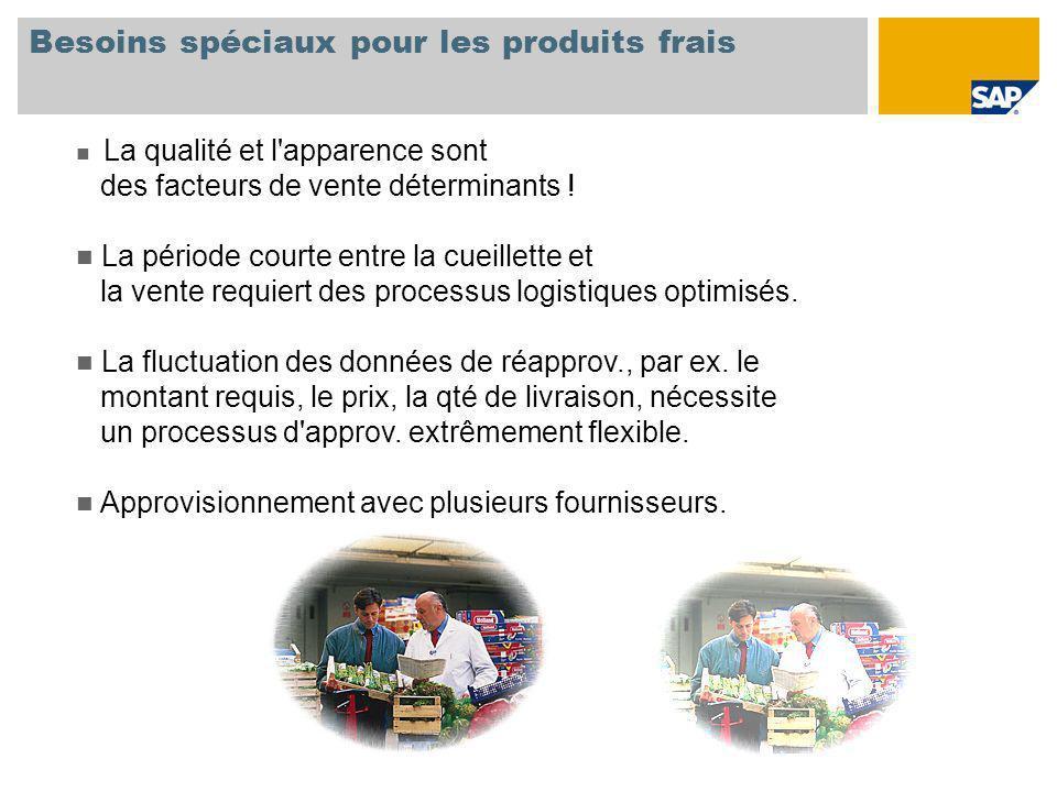 Besoins spéciaux pour les produits frais La qualité et l'apparence sont des facteurs de vente déterminants ! La période courte entre la cueillette et