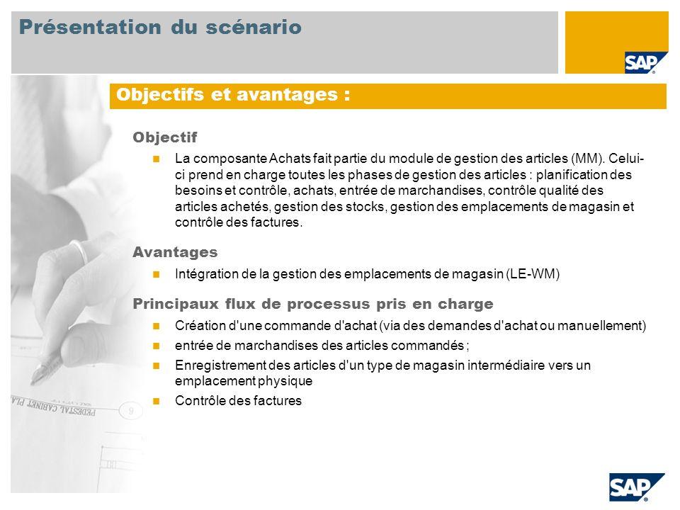 Objectif La composante Achats fait partie du module de gestion des articles (MM). Celui- ci prend en charge toutes les phases de gestion des articles