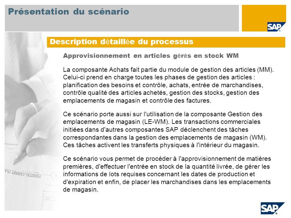 Approvisionnement en articles g é r é s en stock WM La composante Achats fait partie du module de gestion des articles (MM). Celui-ci prend en charge