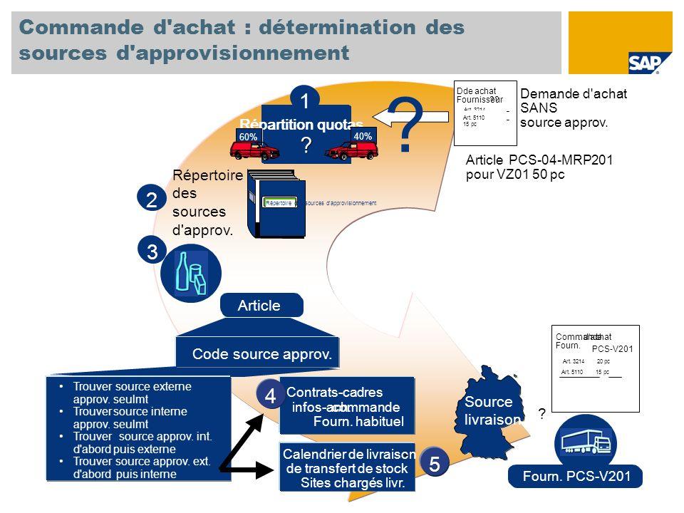 Commande d'achat : détermination des sources d'approvisionnement Répartition quotas ? ? 60% 40% 2 Répertoire des sources d'approvisionnement Répertoir
