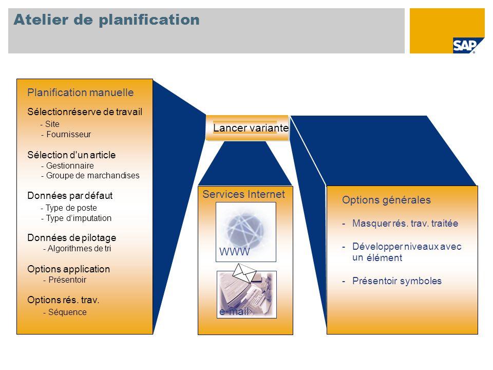 Atelier de planification Planification manuelle Sélectionréserve de travail - Site - Fournisseur Sélection d'un article - Gestionnaire - Groupe de mar