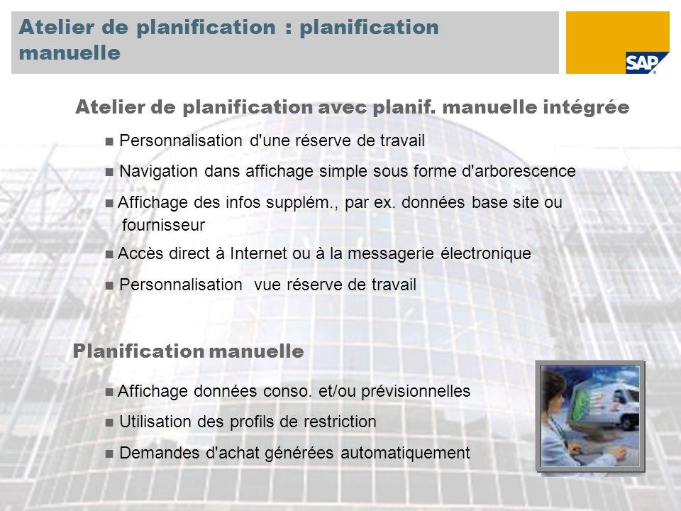 Atelier de planification : planification manuelle Atelier de planification avec planif. manuelle intégrée Personnalisation d'une réserve de travail Na
