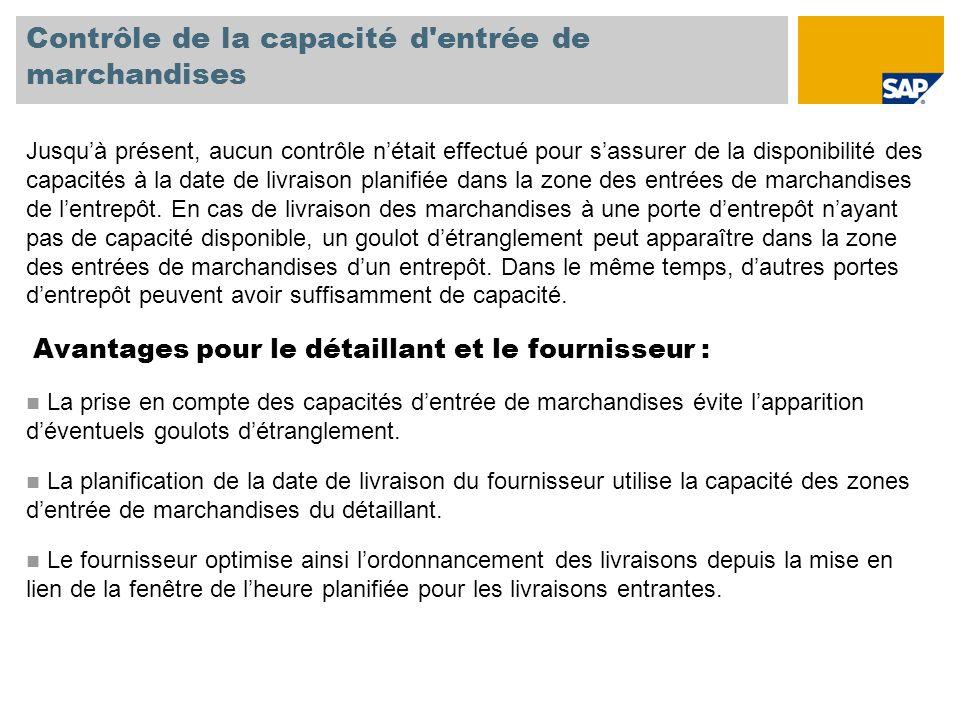 Contrôle de la capacité d'entrée de marchandises Jusquà présent, aucun contrôle nétait effectué pour sassurer de la disponibilité des capacités à la d