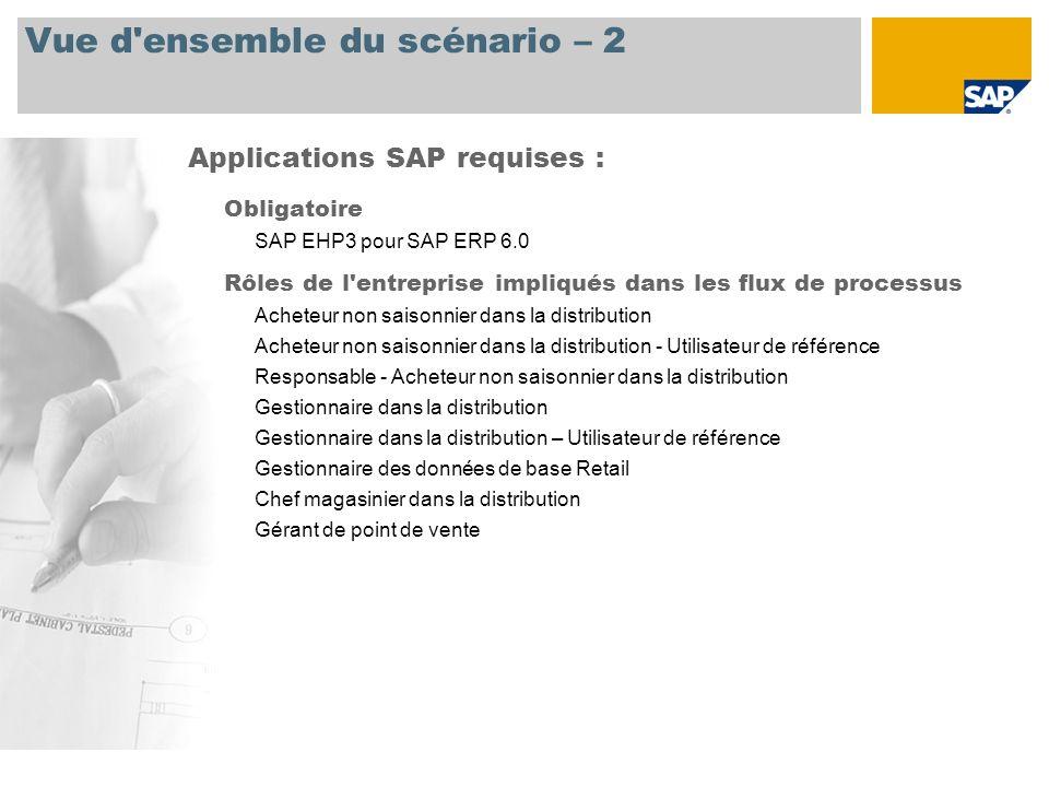Vue d'ensemble du scénario – 2 Obligatoire SAP EHP3 pour SAP ERP 6.0 Rôles de l'entreprise impliqués dans les flux de processus Acheteur non saisonnie