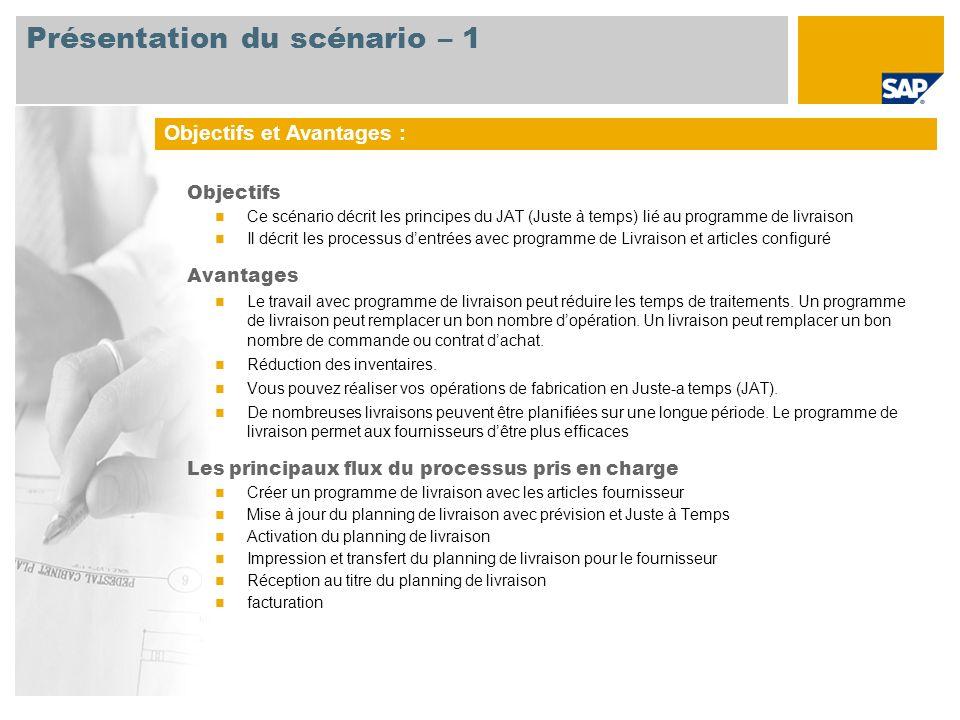 Objectifs Ce scénario décrit les principes du JAT (Juste à temps) lié au programme de livraison Il décrit les processus dentrées avec programme de Liv