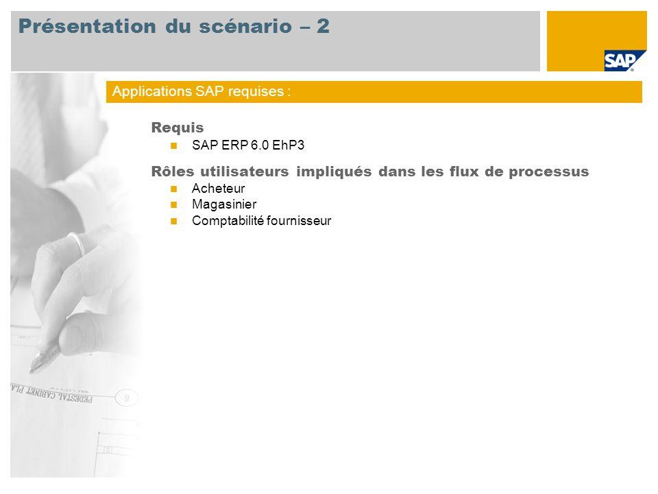 Requis SAP ERP 6.0 EhP3 Rôles utilisateurs impliqués dans les flux de processus Acheteur Magasinier Comptabilité fournisseur Applications SAP requises