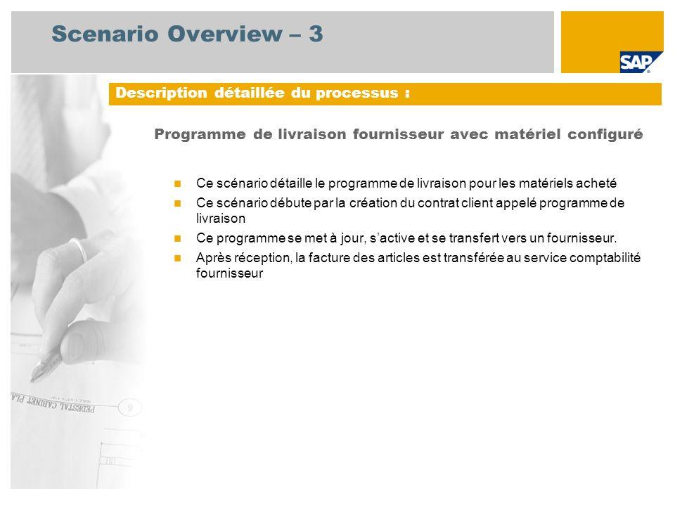 Scenario Overview – 3 Programme de livraison fournisseur avec matériel configuré Ce scénario détaille le programme de livraison pour les matériels ach