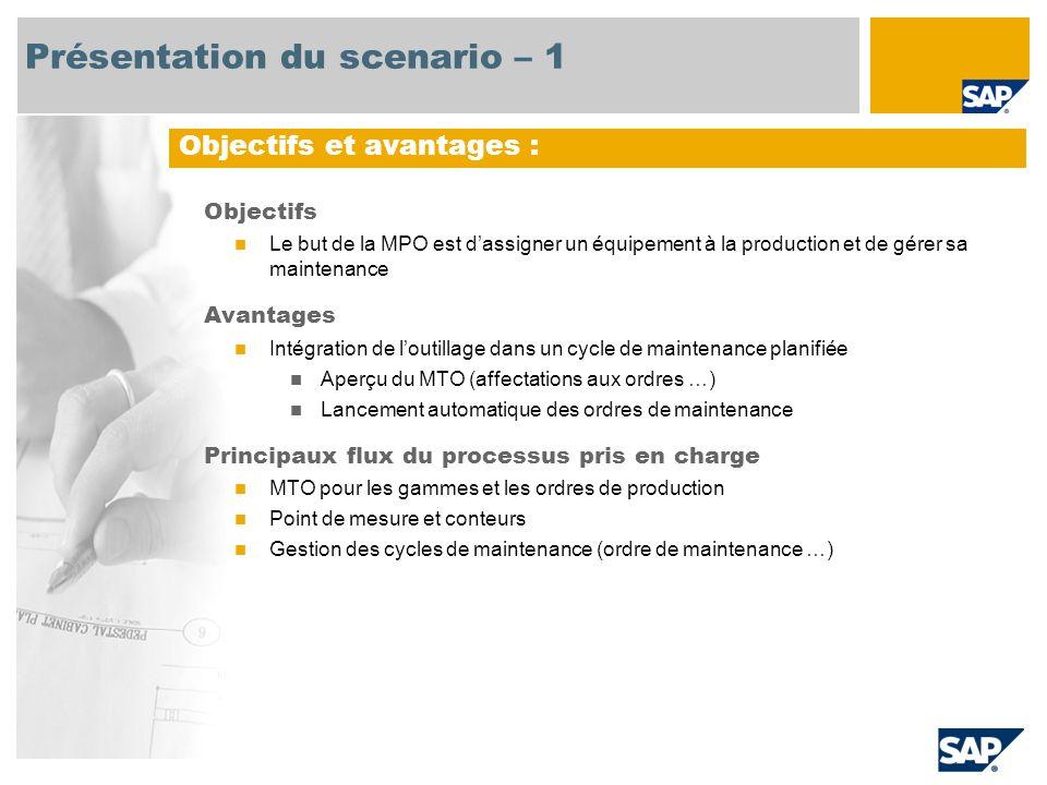 Présentation du scenario – 1 Objectifs Le but de la MPO est dassigner un équipement à la production et de gérer sa maintenance Avantages Intégration d