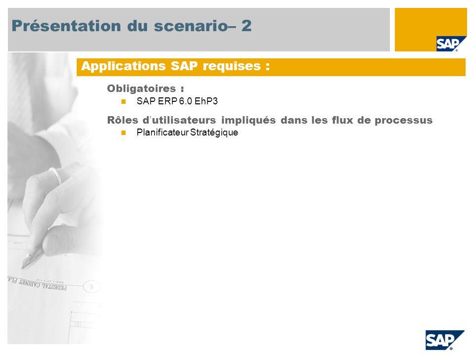 Présentation du scenario– 2 Obligatoires : SAP ERP 6.0 EhP3 Rôles d utilisateurs impliqués dans les flux de processus Planificateur Stratégique Applications SAP requises :