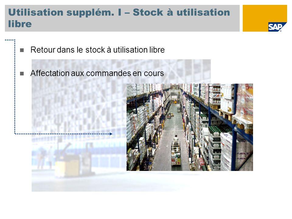 Utilisation supplém. I – Stock à utilisation libre n Retour dans le stock à utilisation libre n Affectation aux commandes en cours