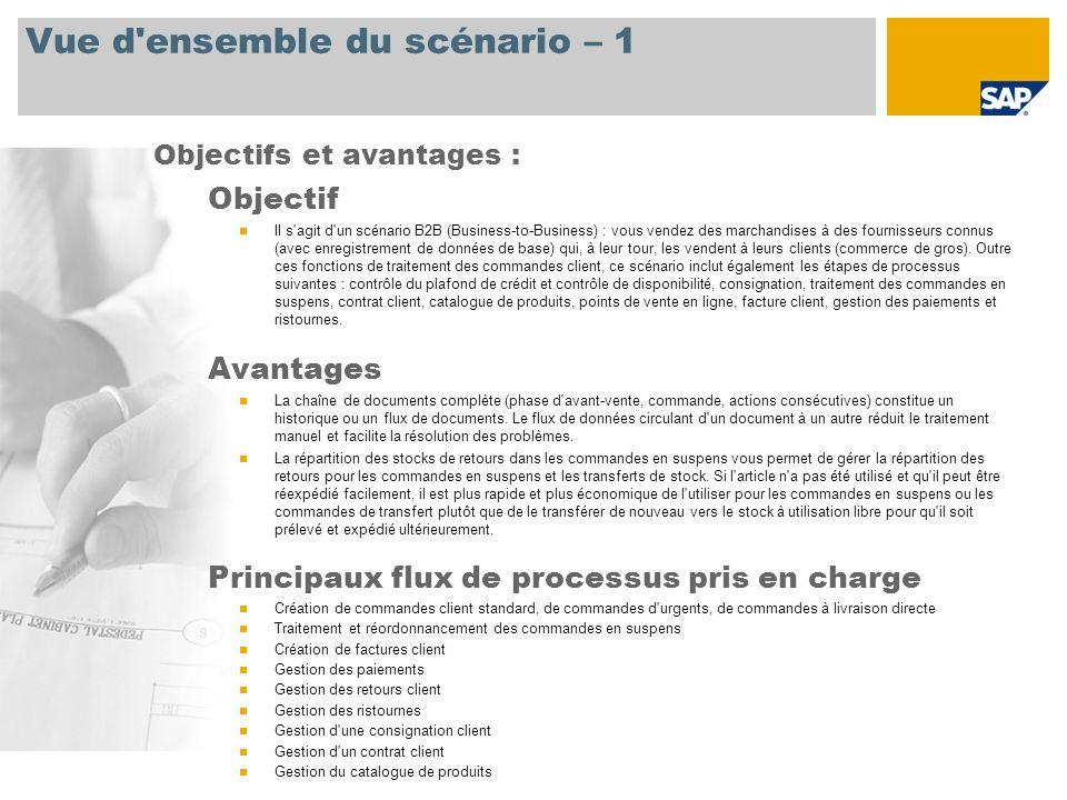 Vue d ensemble du scénario – 2 Applications SAP requises : Obligatoire SAP EHP3 pour SAP ERP 6.0 Rôles de l entreprise impliqués dans les flux de processus Commercial dans la distribution Gérant de point de vente Chef magasinier dans la distribution Assistant de la comptabilité fournisseurs Assistant de la comptabilité clients
