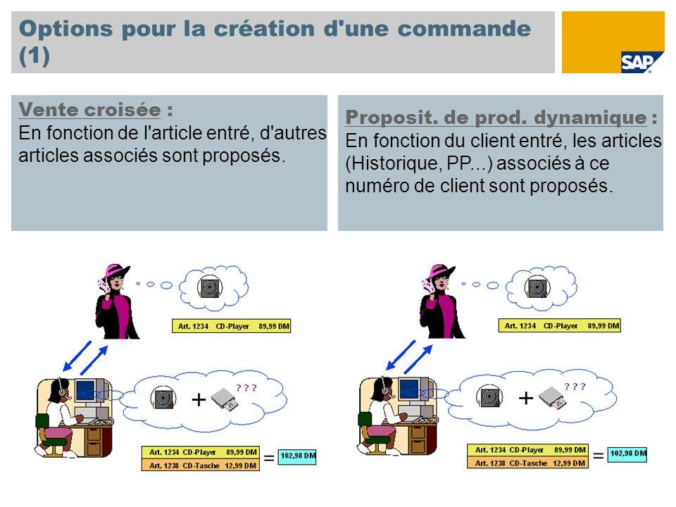Options pour la création d'une commande (1) Vente croisée : En fonction de l'article entré, d'autres articles associés sont proposés. Proposit. de pro