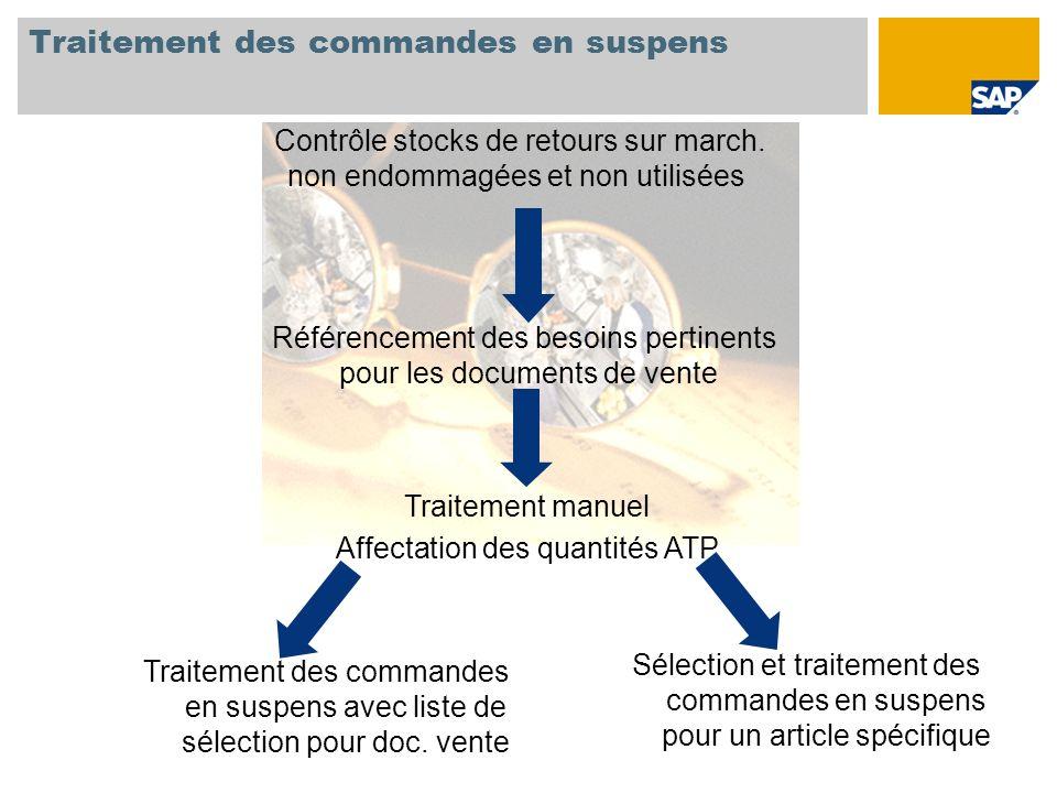 Traitement des commandes en suspens Traitement des commandes en suspens avec liste de sélection pour doc. vente Sélection et traitement des commandes
