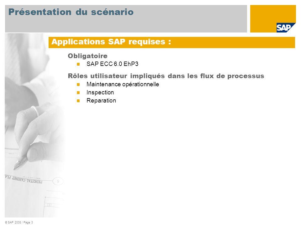 © SAP 2008 / Page 3 Obligatoire SAP ECC 6.0 EhP3 Rôles utilisateur impliqués dans les flux de processus Maintenance opérationnelle Inspection Reparati
