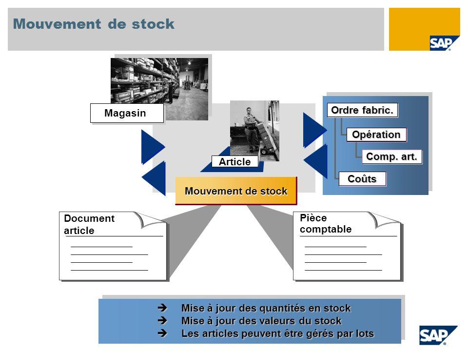 Article Mouvement de stock Document article Pièce comptable Magasin Opération Comp. art. Ordre fabric. Coûts Mise à jour des quantités en stock Mise à
