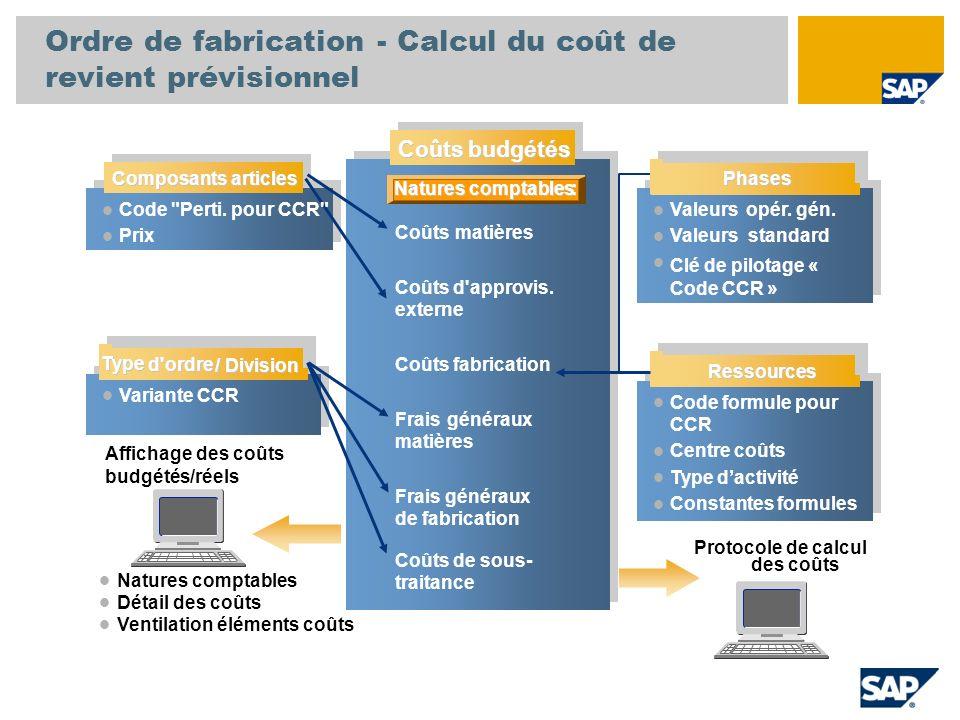 Variante CCR Affichage des coûts budgétés/réels Natures comptables Détail des coûts Ventilation éléments coûts Coûts budgétés Coûts matières Coûts d'a