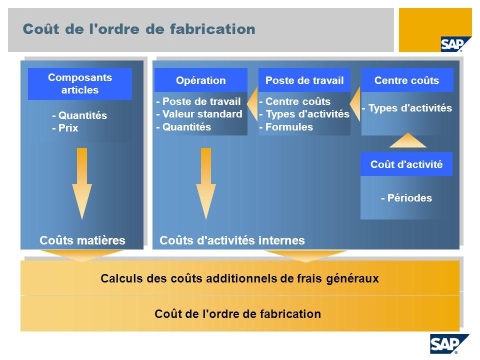 Coût de l'ordre de fabrication Calculs des coûts additionnels de frais généraux - Poste de travail - Valeur standard - Quantités - Centre coûts - Type