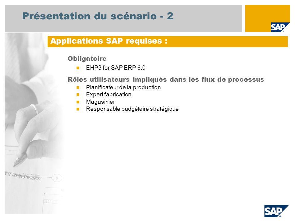Présentation du scénario - 2 Obligatoire EHP3 for SAP ERP 6.0 Rôles utilisateurs impliqués dans les flux de processus Planificateur de la production E