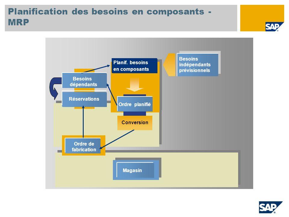 Conversion Ordre planifié Besoins dépendants Réservations Magasin Planif. besoins en composants Planification des besoins en composants - MRP Besoins
