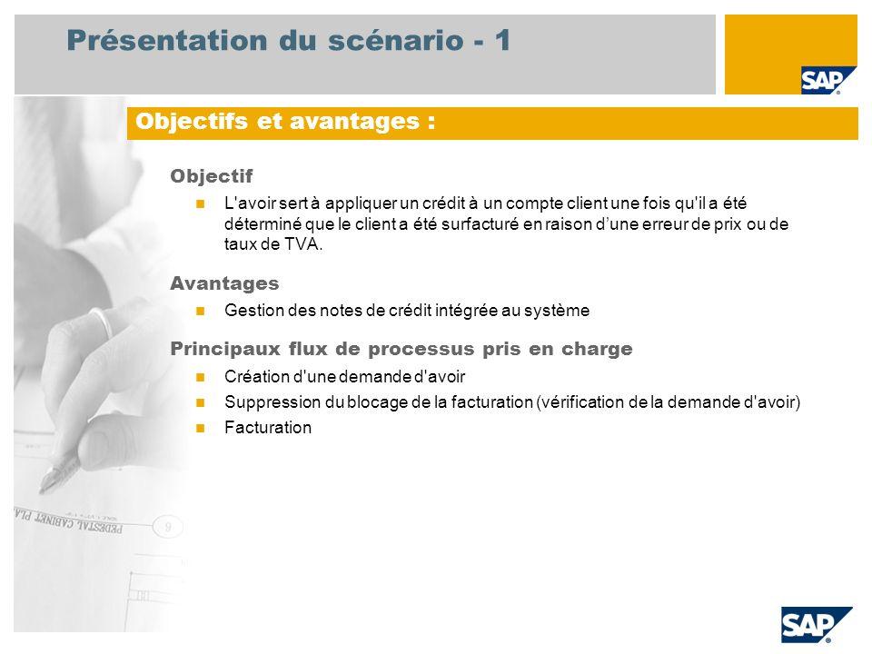 Présentation du scénario - 2 Obligatoire EHP3 for SAP ERP 6.0 Rôles utilisateurs impliqués dans les flux de processus Administration des ventes Facturation ventes Comptable client Applications SAP requises :