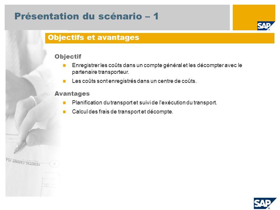 Présentation du scénario – 2 SAP Enhancement Package 4 pour SAP ERP 6.0 Administration Ventes Magasinier Comptable général Responsable de la comptabilité fournisseurs Comptable fournisseurs Création dune commande client Création dune livraison sortante pour des commandes clients Vérification de la livraison sortante générée Génération dun document de transport Création dune nouvelle commande client avec le même client Création dune livraison sortante pour la nouvelle commande client Ajout dune nouvelle livraison au transport existant Gestion du prélèvement de la livraison et enregistrement de la sortie de marchandises Étapes d enregistrement de l exécution du transport Création du document des frais de transport Imputation et transfert des frais de transport Contrôle du décompte des frais de transport et des documents générés Décompte auprès du transporteur Applications SAP requises Rôles de l entreprise impliqués dans le flux de processus Principaux flux de processus pris en charge