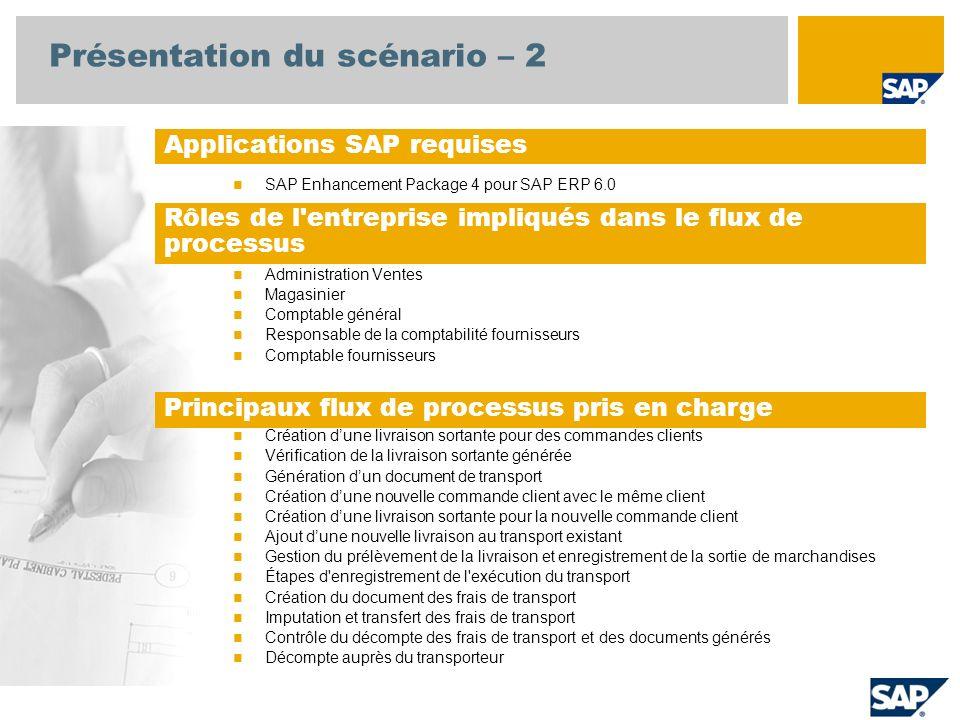 Présentation du scénario – 2 SAP Enhancement Package 4 pour SAP ERP 6.0 Administration Ventes Magasinier Comptable général Responsable de la comptabil