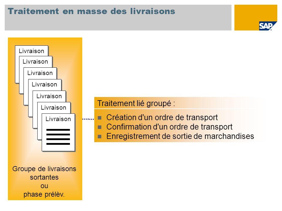 Traitement en masse des livraisons Traitement lié groupé : Création d'un ordre de transport Confirmation d'un ordre de transport Enregistrement de sor