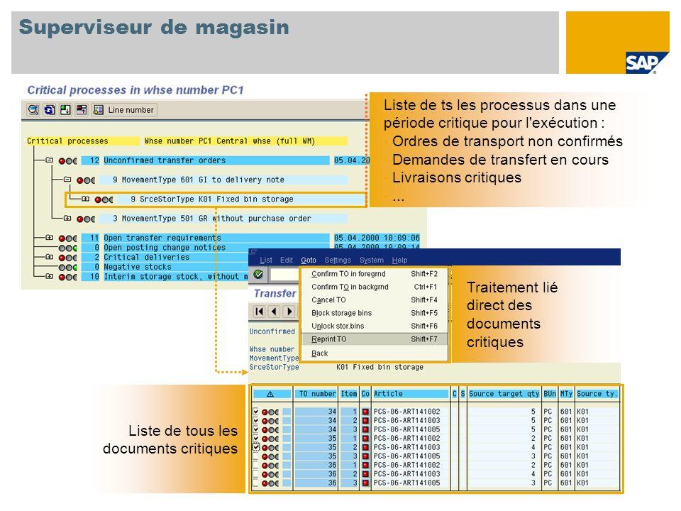 Superviseur de magasin Liste de ts les processus dans une période critique pour l'exécution : Ordres de transport non confirmés Demandes de transfert