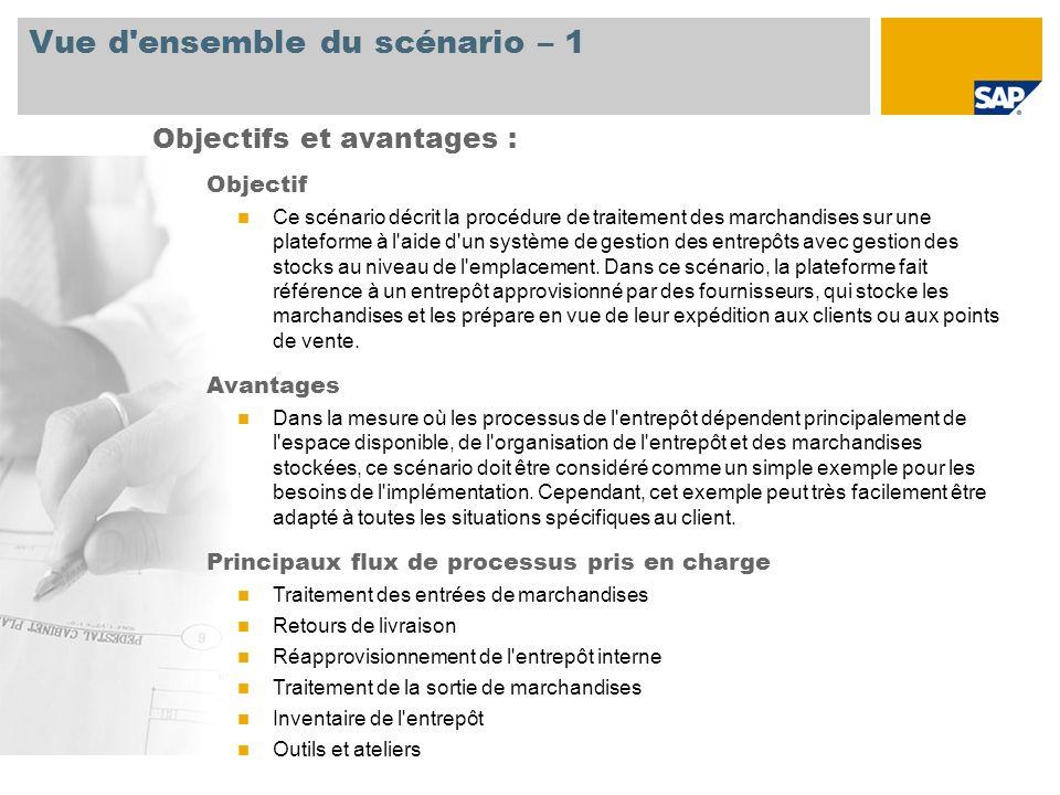 Vue d'ensemble du scénario – 1 Objectif Ce scénario décrit la procédure de traitement des marchandises sur une plateforme à l'aide d'un système de ges