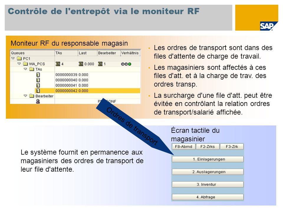 Contrôle de l'entrepôt via le moniteur RF Les ordres de transport sont dans des files d'attente de charge de travail. Les magasiniers sont affectés à