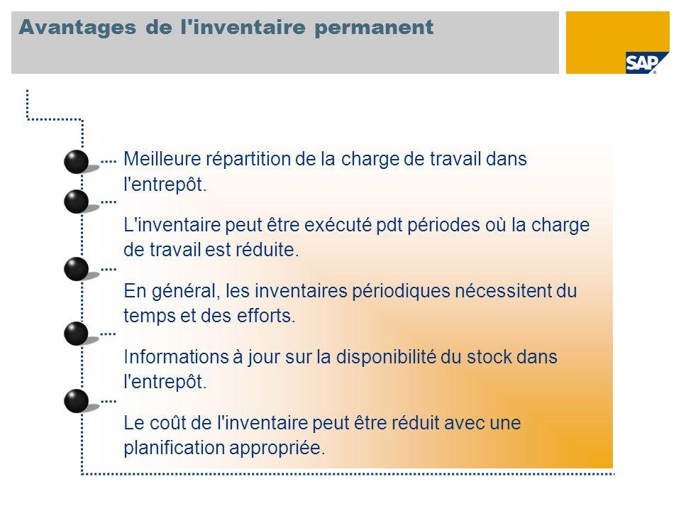 Avantages de l'inventaire permanent Meilleure répartition de la charge de travail dans l'entrepôt. L'inventaire peut être exécuté pdt périodes où la c
