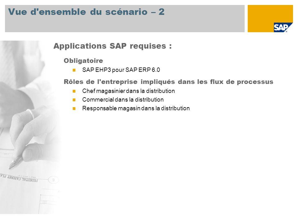 Vue d'ensemble du scénario – 2 Obligatoire SAP EHP3 pour SAP ERP 6.0 Rôles de l'entreprise impliqués dans les flux de processus Chef magasinier dans l