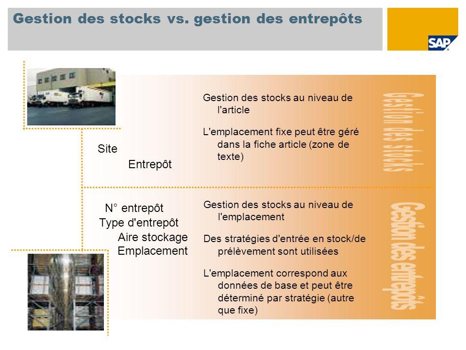 Gestion des stocks vs. gestion des entrepôts Entrepôt Emplacement Site Gestion des stocks au niveau de l'article L'emplacement fixe peut être géré dan