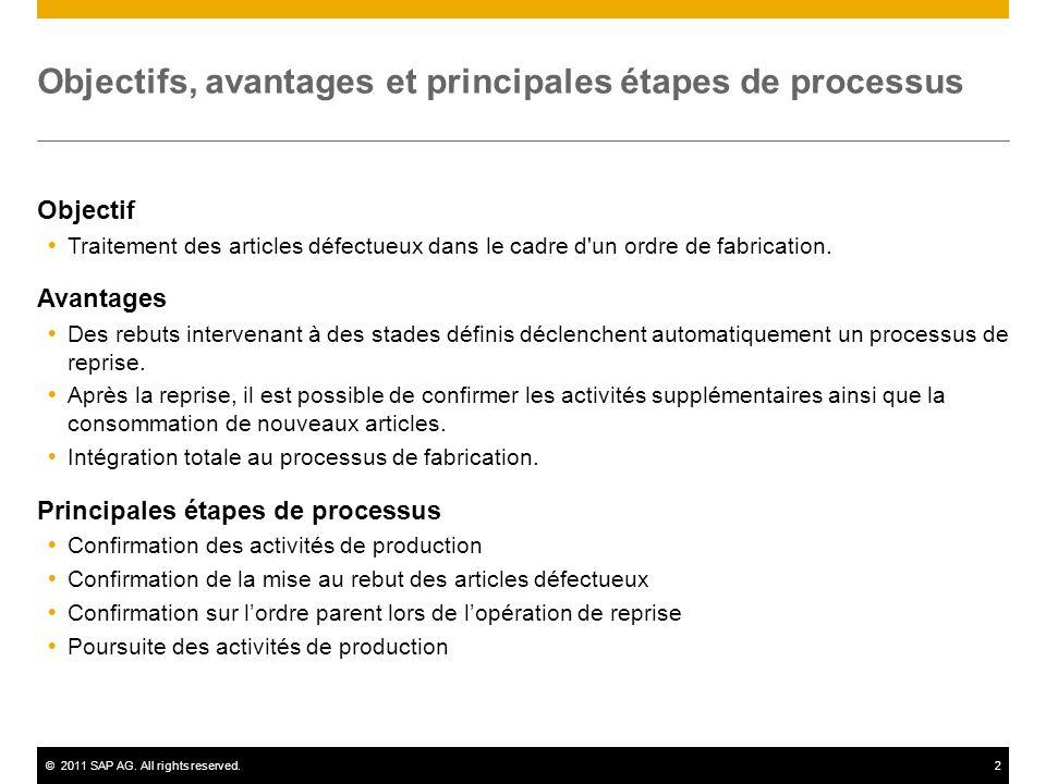 ©2011 SAP AG. All rights reserved.2 Objectifs, avantages et principales étapes de processus Objectif Traitement des articles défectueux dans le cadre