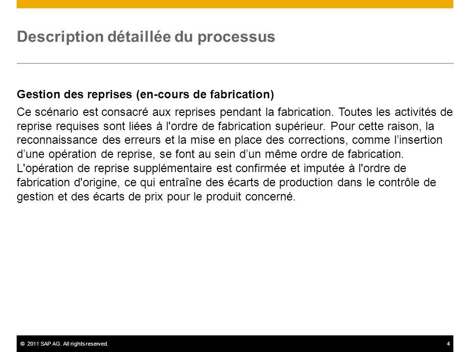 ©2011 SAP AG. All rights reserved.4 Description détaillée du processus Gestion des reprises (en-cours de fabrication) Ce scénario est consacré aux rep