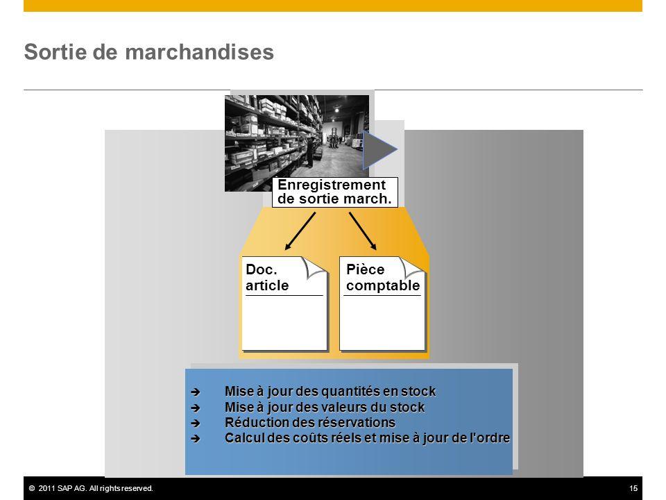 ©2011 SAP AG. All rights reserved.15 Enregistrement de sortie march. Doc. article Pièce comptable Sortie de marchandises Mise à jour des quantités en