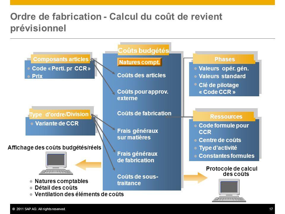 ©2011 SAP AG. All rights reserved.17 Variante de CCR Affichage des coûts budgétés/réels Natures comptables Détail des coûts Ventilation des éléments d