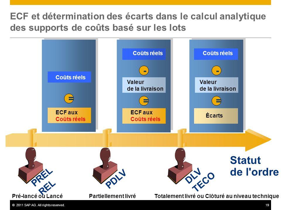 ©2011 SAP AG. All rights reserved.19 Statut de l'ordre Pré-lancé ou LancéPartiellement livréTotalement livré ou Clôturé au niveau technique Écarts Val