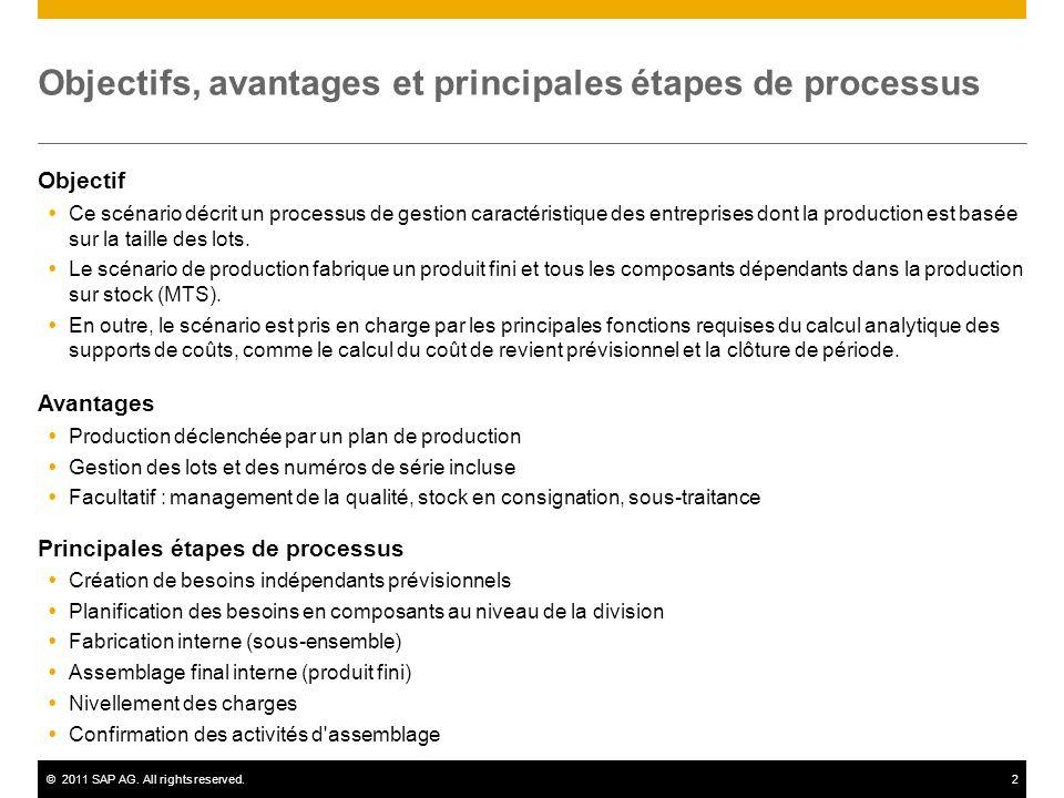 ©2011 SAP AG. All rights reserved.2 Objectifs, avantages et principales étapes de processus Objectif Ce scénario décrit un processus de gestion caract