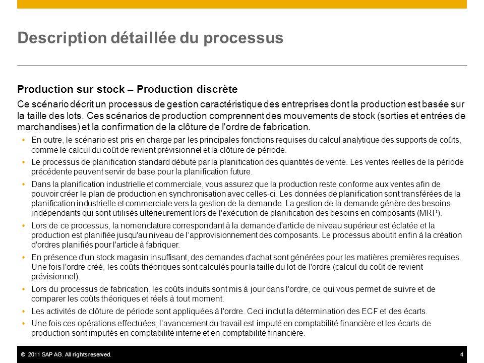 ©2011 SAP AG. All rights reserved.4 Description détaillée du processus Production sur stock – Production discrète Ce scénario décrit un processus de g